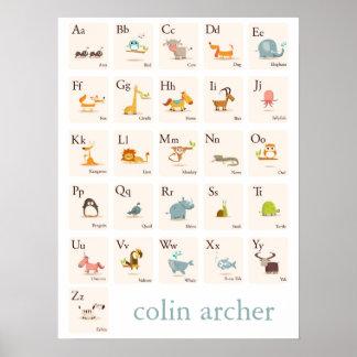 Impresión animal del cuarto de niños de ABC