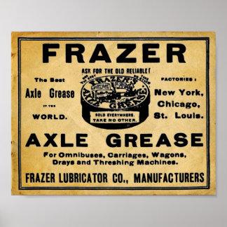 Impresión automotriz de la grasa del Axel de Poster