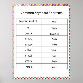 Impresión común de los atajos de teclado póster