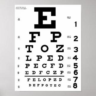 Impresión de la carta de ojo póster