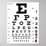 Impresión de la carta de ojo posters