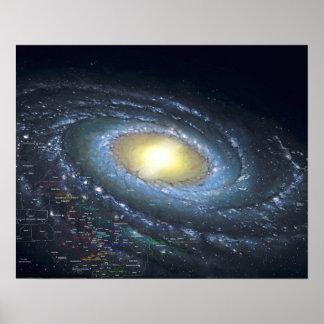 Impresión de la galaxia del Dystopia Posters
