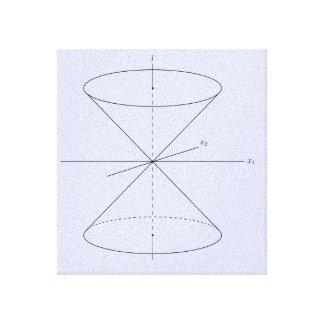 impresión de la lona de la relatividad especial impresión de lienzo