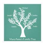 Impresión de la lona del árbol de familia de la tu impresiones en lona estiradas