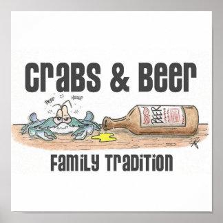 Impresión de la tradición de la familia póster