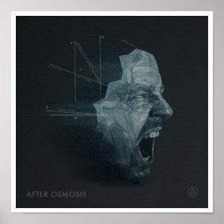 Impresión de las ilustraciones del EP Póster