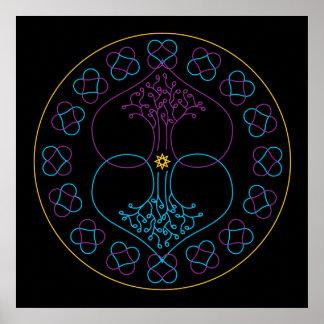 Impresión del poster de la mandala - dualidad