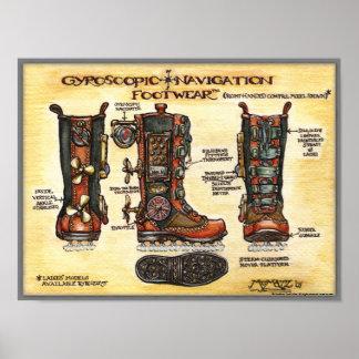 Impresión giroscópica del calzado de la navegación posters