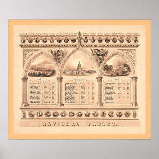 Impresión histórica 1861 de la tableta del vintage impresiones