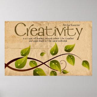 Impresión inspirada del poster de la creatividad