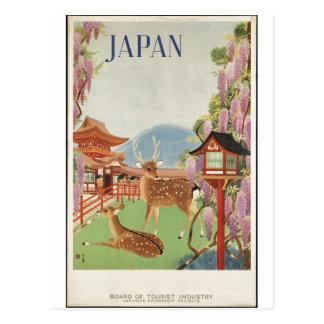 Impresiones retras del anuncio del poster del viaj tarjetas postales