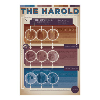 Improv Form: The Harold (warm) Poster
