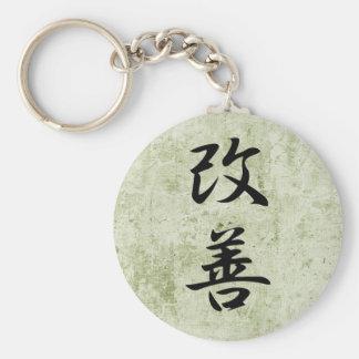 Improvement - Kaizen Keychain