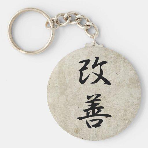 Improvement - Kaizen Keychains