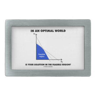 In An Optimal World Is Your Solution Feasible? Rectangular Belt Buckle