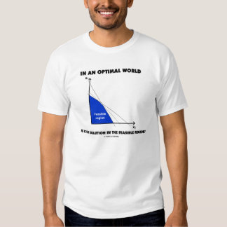 In An Optimal World Is Your Solution Feasible? T Shirt