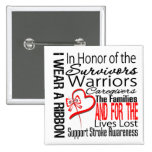 In Honor Collage Tribute Stroke Disease Pinback Button