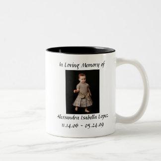 In Loving Memory Mug