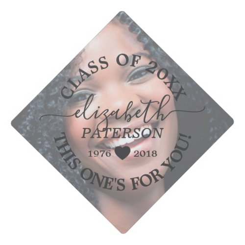 In Loving Memory  Photo Tribute Graduation Cap Topper