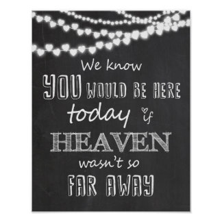 In Loving Memory Wedding Sign Memorial Table Chalk