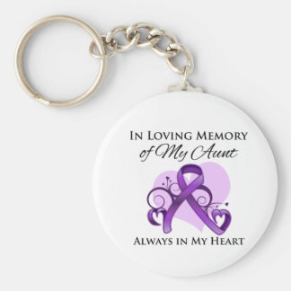 In Memory of My Aunt - Pancreatic Cancer Basic Round Button Keychain