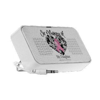 In Memory of My Daughter - Breast Cancer Awareness Portable Speakers