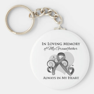 In Memory of My Grandfather - Brain Cancer Basic Round Button Keychain
