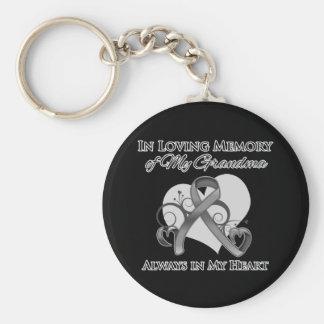 In Memory of My Grandma - Brain Cancer Basic Round Button Keychain