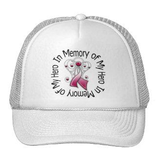 In Memory of My Hero Head Neck Cancer Angel Wings Mesh Hat