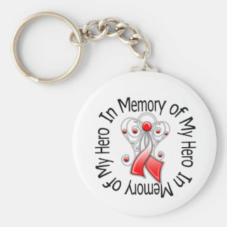 In Memory of My Hero Oral Cancer Angel Wings Basic Round Button Keychain