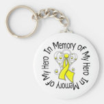 In Memory of My Hero Suicide Prevention Keychain