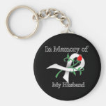 In Memory of My Husband - Lung Cancer Basic Round Button Keychain