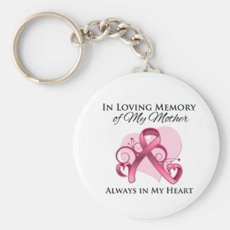 In Memory of My Mother - Breast Cancer Key Chain