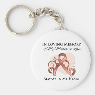 In Memory of My Mother-in-Law - Uterine Cancer Key Chains