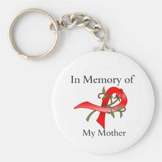 In Memory of My Mother - Stroke Disease Key Chains