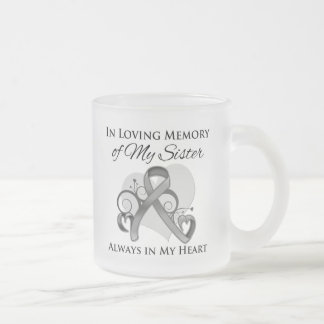 In Memory of My Sister - Brain Cancer Mug