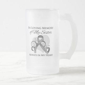 In Memory of My Sister - Brain Cancer Coffee Mugs