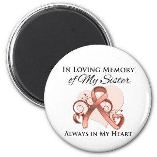 In Memory of My Sister - Uterine Cancer 2 Inch Round Magnet