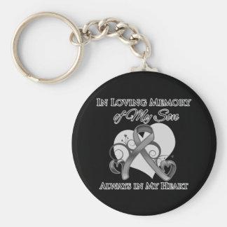 In Memory of My Son - Brain Cancer Basic Round Button Keychain