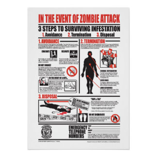 IN THE EVENT OF ZOMBIE ATTACK POSTERS