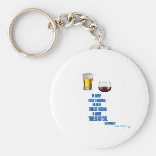 In Wine... Keychains