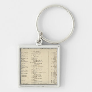 Index Atlas of the World Keychain