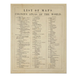 Index Atlas of the World Poster