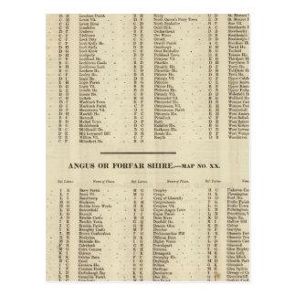 Index Fife, Kinross, Angus Shires Postcard