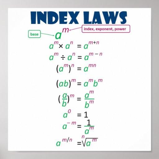Index_Laws Impresiones