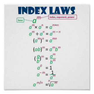 Index_Laws Poster