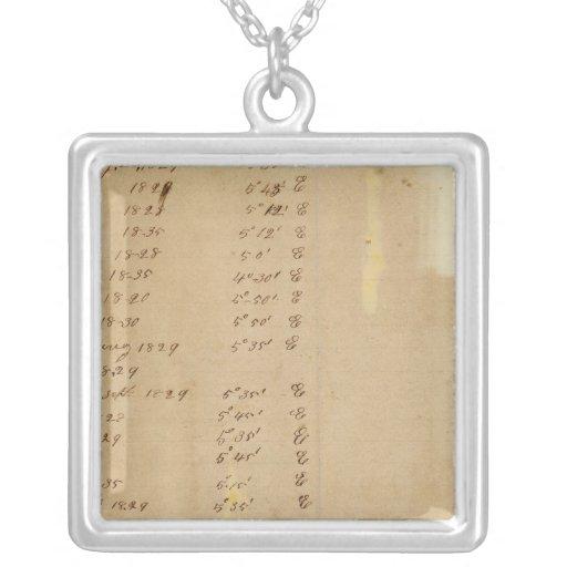 Index Michigan and Indiana Border Survey Custom Jewelry