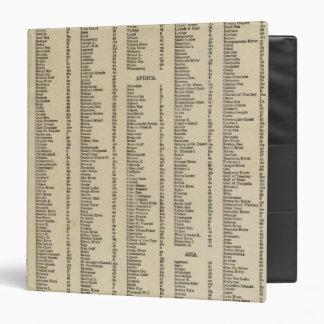 Index Modern atlas Binder
