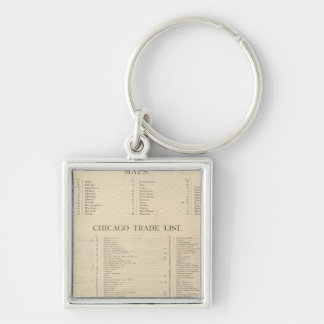 Index New commercial atlas Keychain