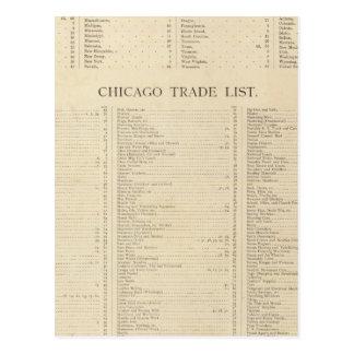 Index New commercial atlas Postcard